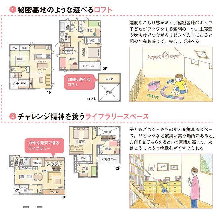 works_2015_suumo_3